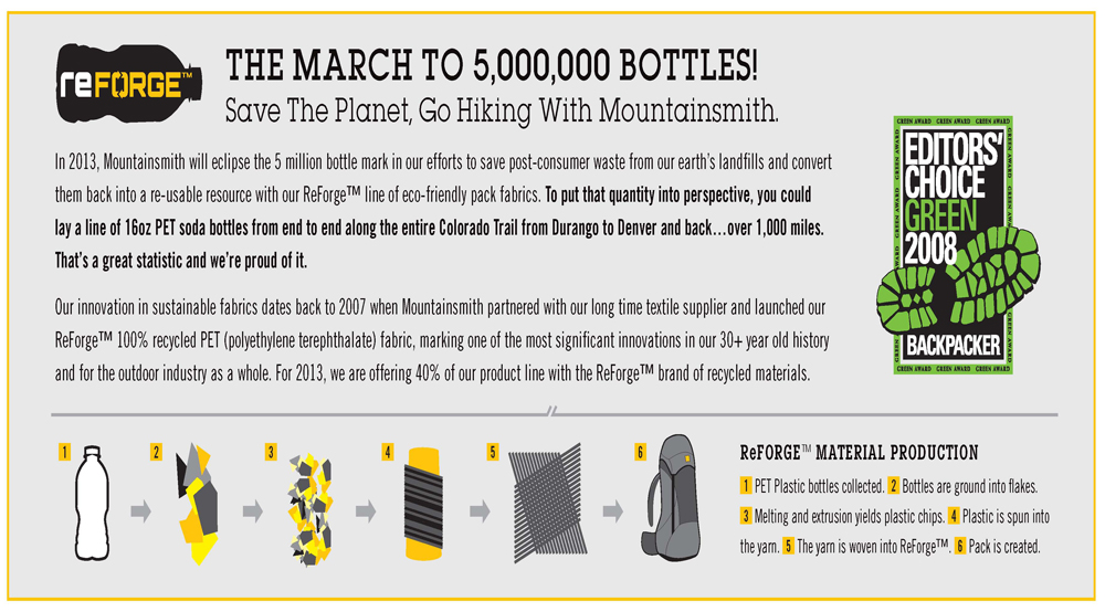 Infographic shows the process of turning recycled PET bottles into Reforge fabric, and then into backpacks